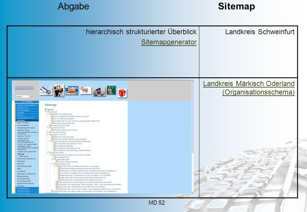 Abgabe Sitemap hierarchisch strukturierter Überblick Sitemapgenerator