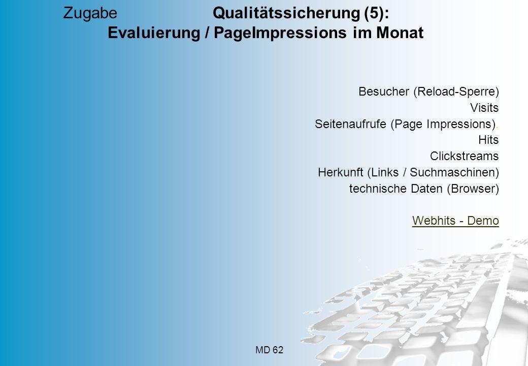 Zugabe Qualitätssicherung (5): Evaluierung / PageImpressions im Monat