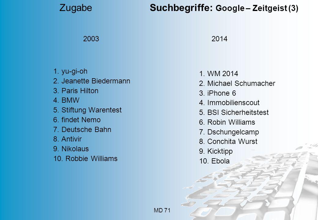 Zugabe Suchbegriffe: Google – Zeitgeist (3)