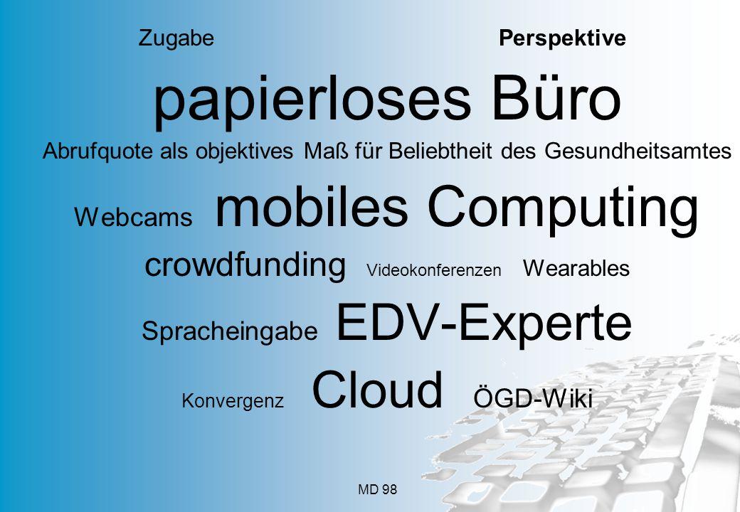 papierloses Büro crowdfunding Videokonferenzen Wearables