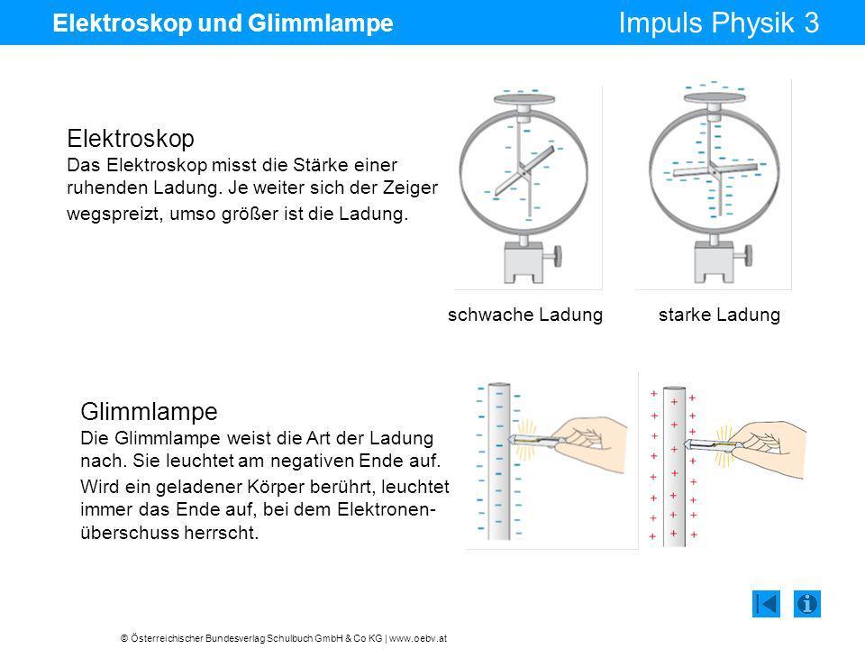 Elektroskop und Glimmlampe