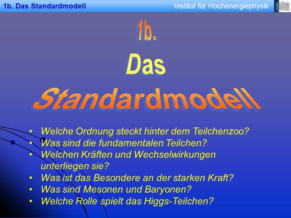 1b. Das Standardmodell Welche Ordnung steckt hinter dem Teilchenzoo