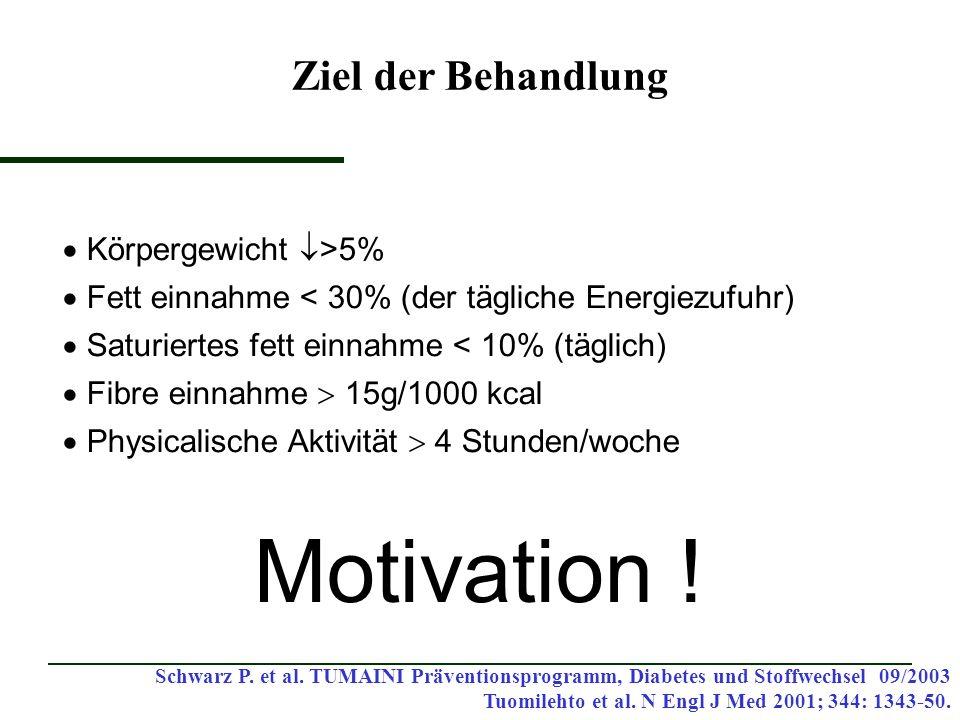 Motivation ! Ziel der Behandlung Körpergewicht >5%