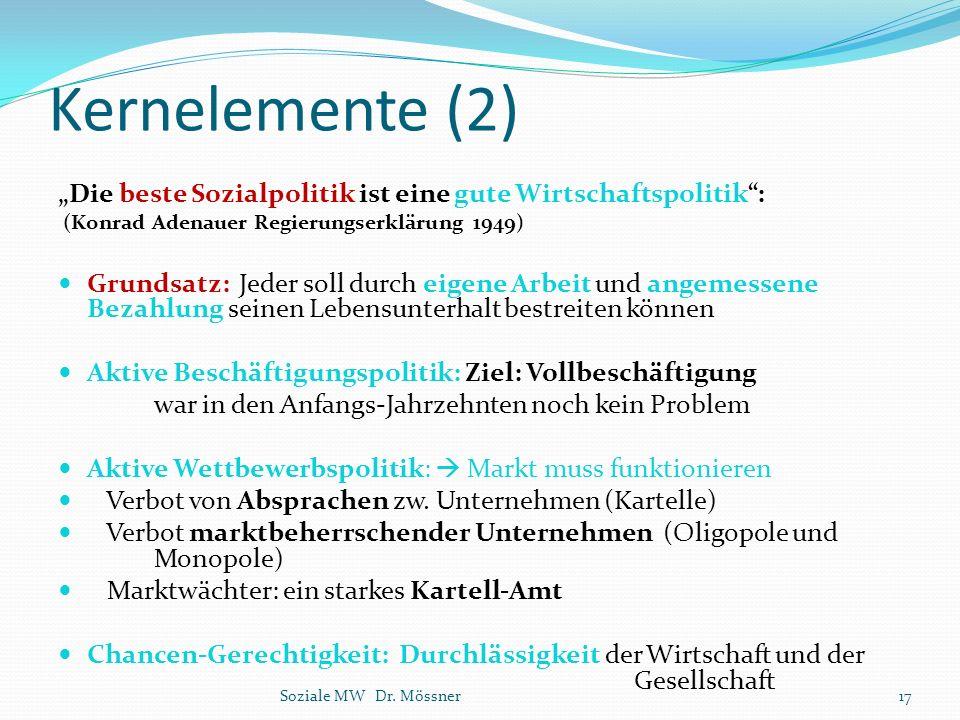 """Kernelemente (2) """"Die beste Sozialpolitik ist eine gute Wirtschaftspolitik : (Konrad Adenauer Regierungserklärung 1949)"""