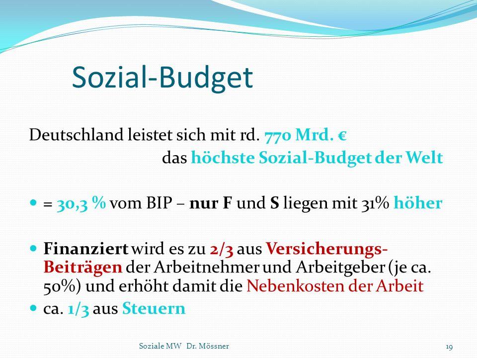 Sozial-Budget Deutschland leistet sich mit rd. 770 Mrd. €