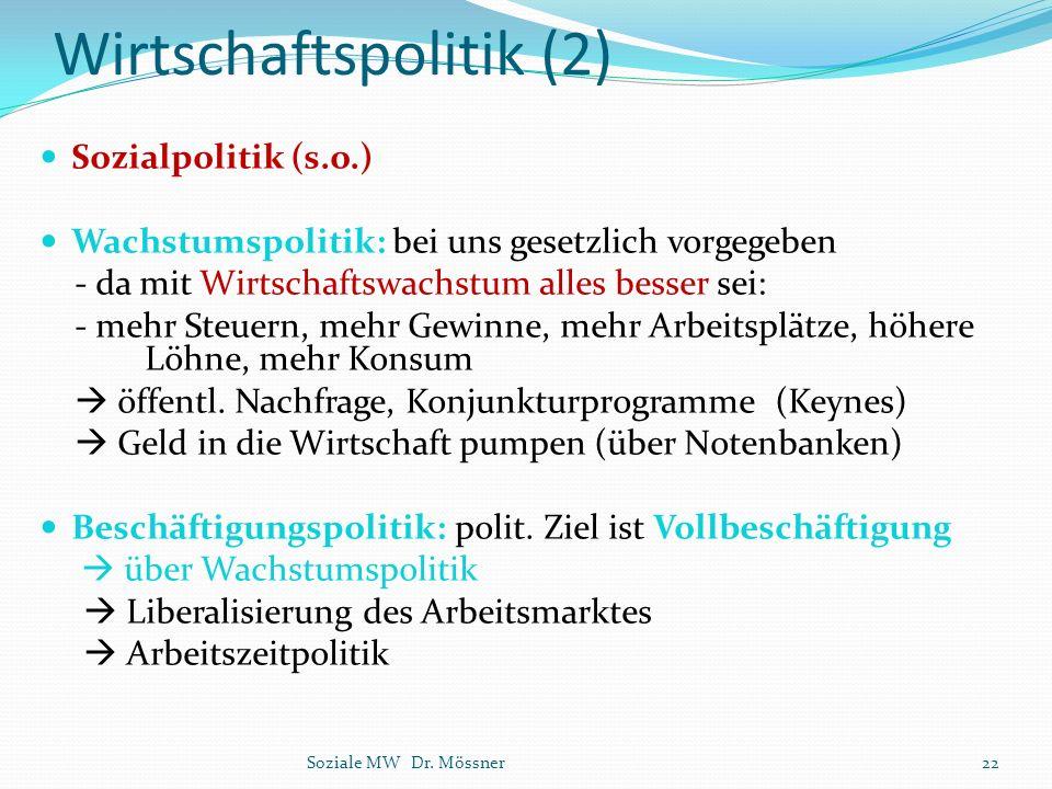 Wirtschaftspolitik (2)