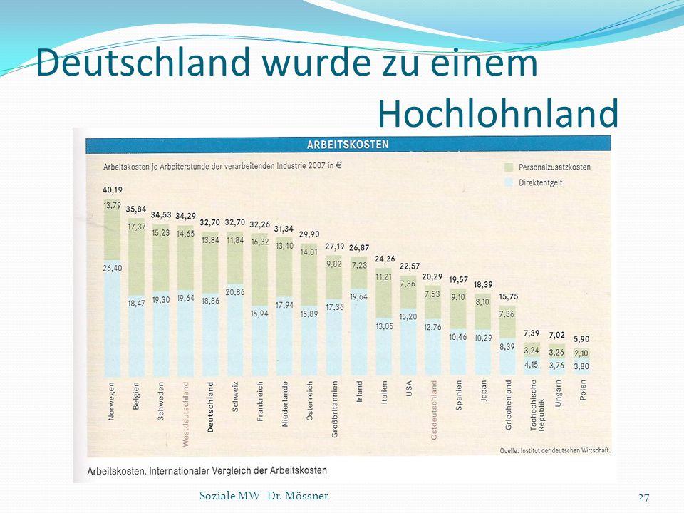 Deutschland wurde zu einem Hochlohnland