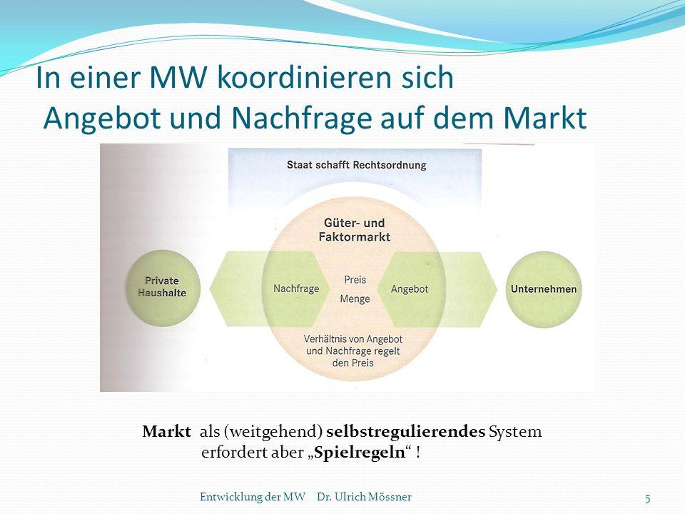 In einer MW koordinieren sich Angebot und Nachfrage auf dem Markt