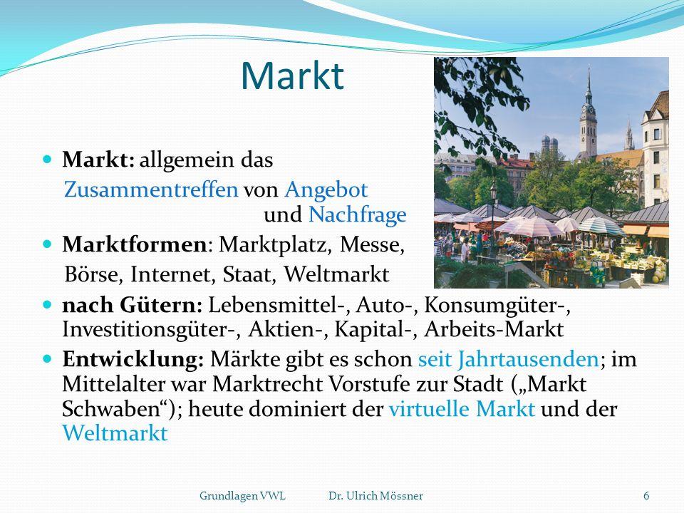 Markt Markt: allgemein das Zusammentreffen von Angebot und Nachfrage
