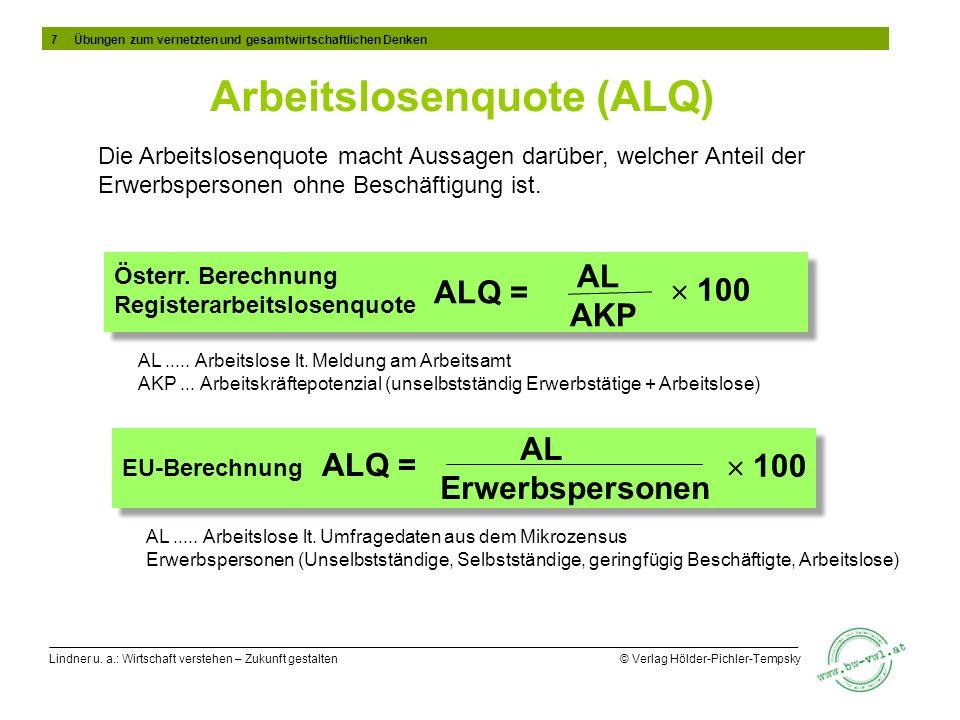 Arbeitslosenquote (ALQ)