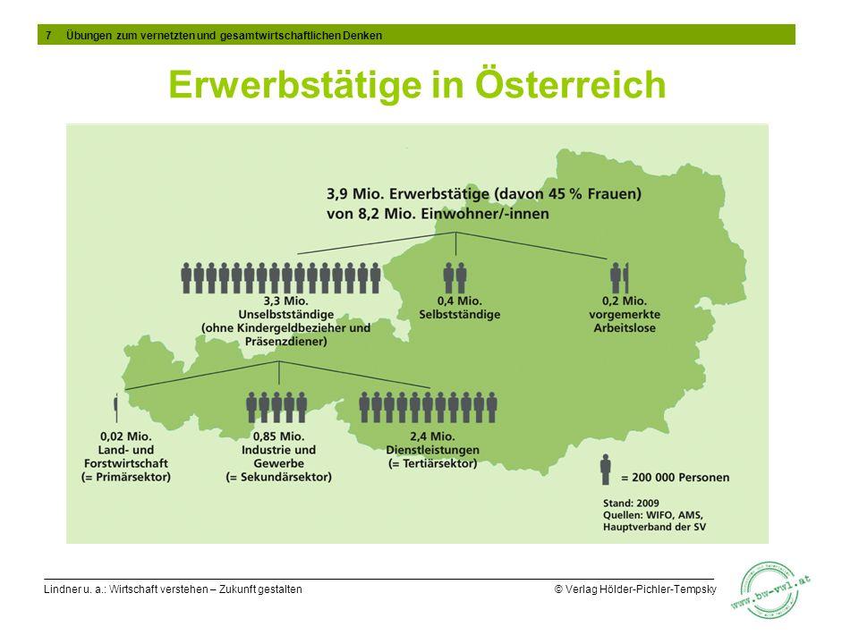 Erwerbstätige in Österreich
