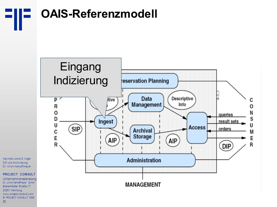 OAIS-Referenzmodell Eingang Indizierung PROJECT CONSULT