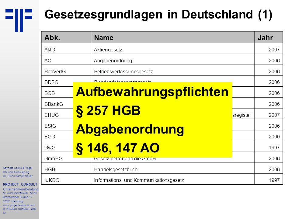 Gesetzesgrundlagen in Deutschland (1)