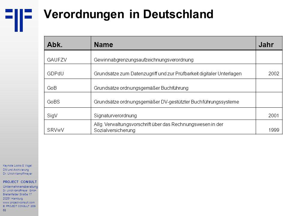 Verordnungen in Deutschland
