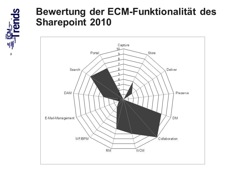 Bewertung der ECM-Funktionalität des Sharepoint 2010
