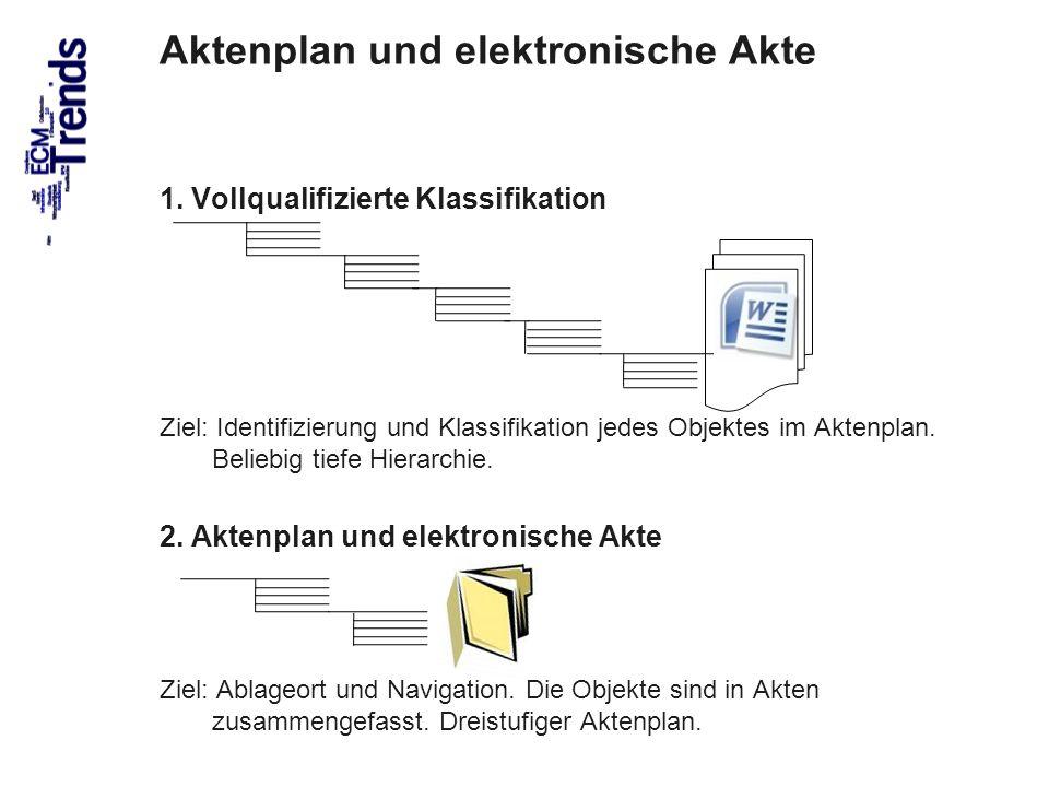 Aktenplan und elektronische Akte