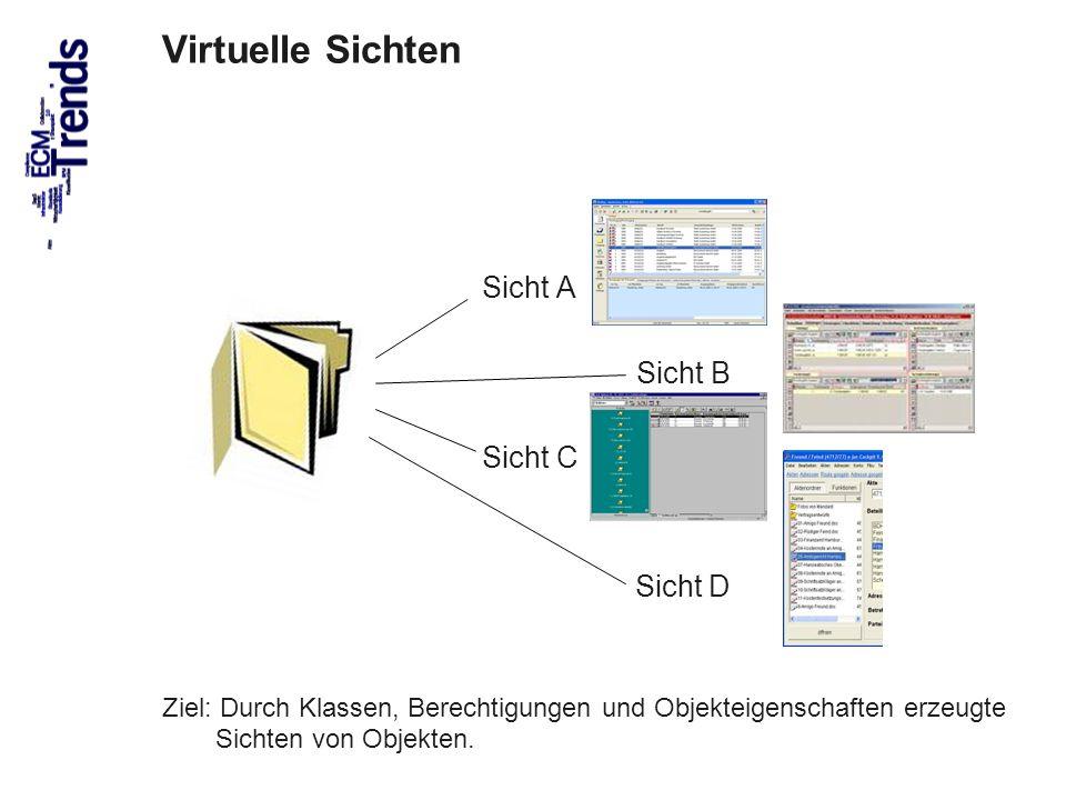 Virtuelle Sichten Sicht A Sicht B Sicht C Sicht D