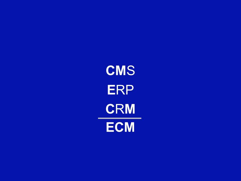 CMS ERP CRM ECM