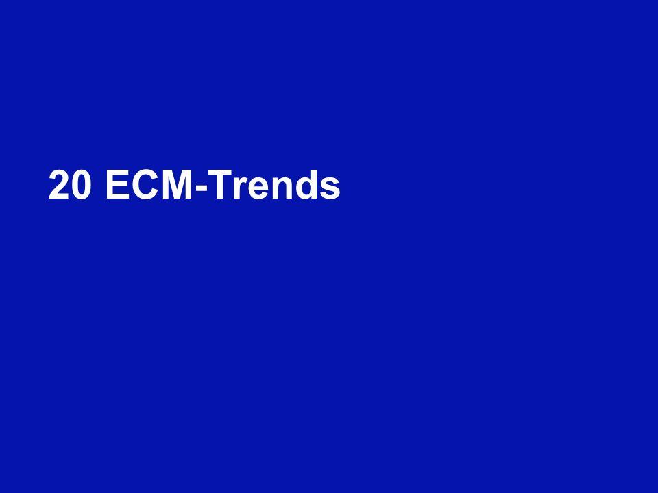 20 ECM-Trends