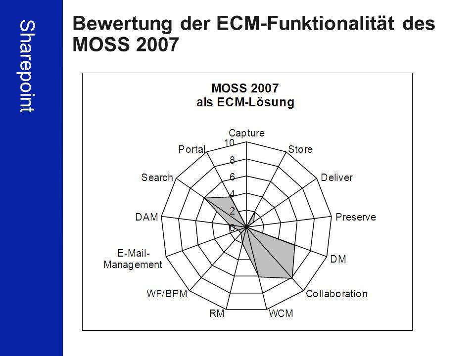 Bewertung der ECM-Funktionalität des MOSS 2007