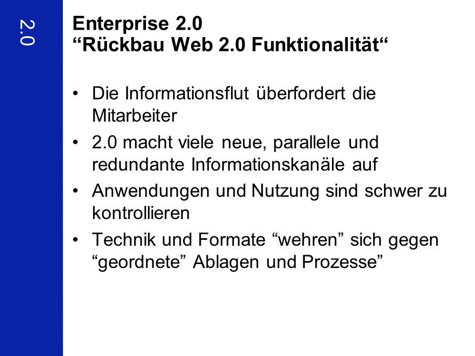 Enterprise 2.0 Rückbau Web 2.0 Funktionalität