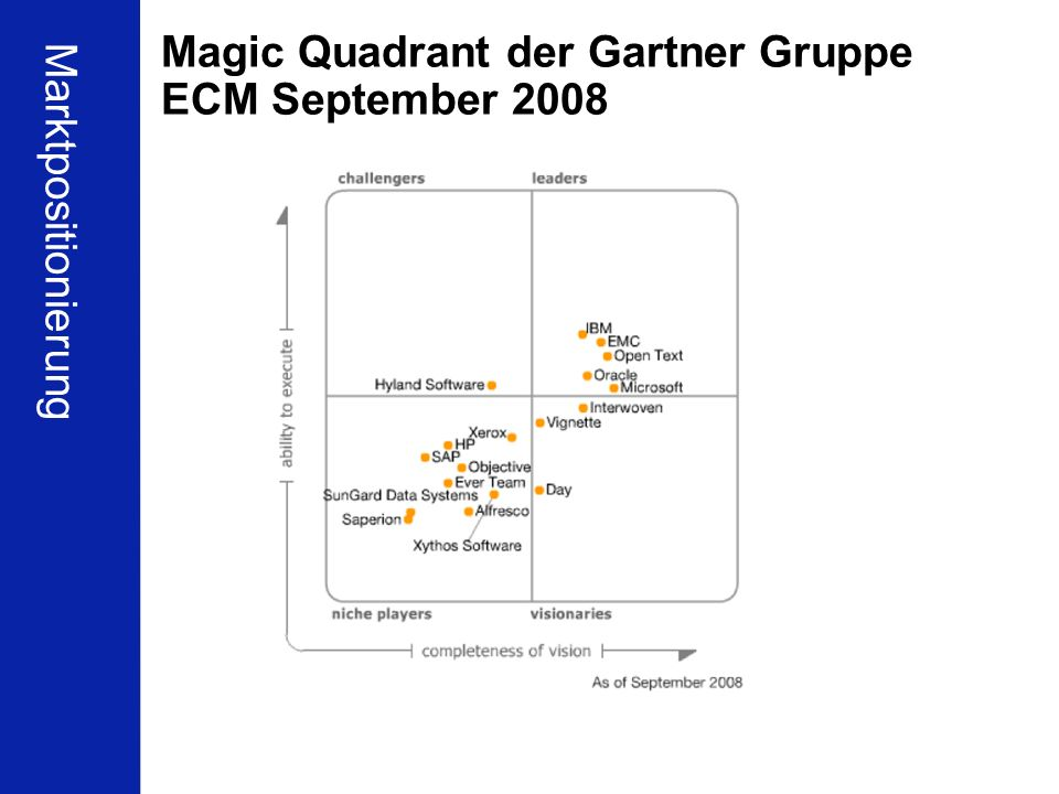 Magic Quadrant der Gartner Gruppe ECM September 2008