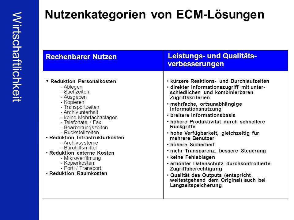 Nutzenkategorien von ECM-Lösungen