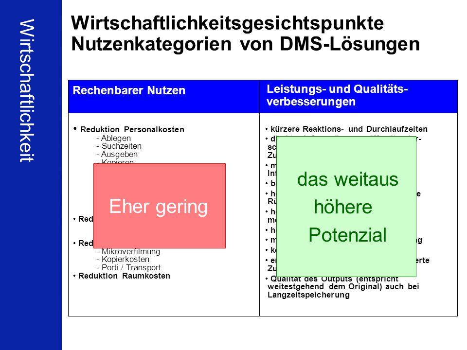 Wirtschaftlichkeitsgesichtspunkte Nutzenkategorien von DMS-Lösungen