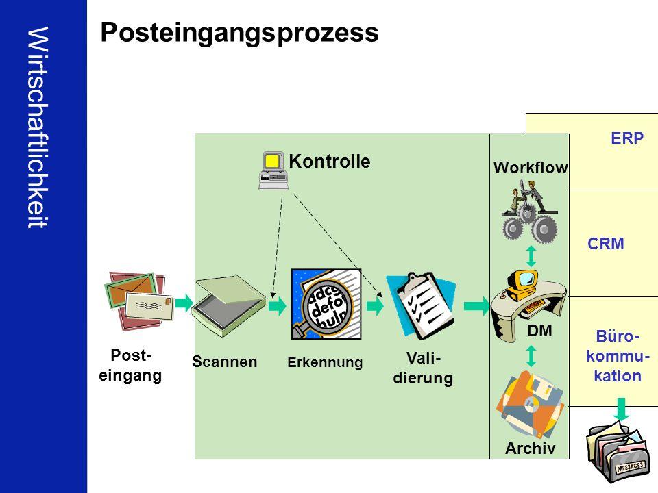 Posteingangsprozess Wirtschaftlichkeit Kontrolle ERP Workflow CRM DM