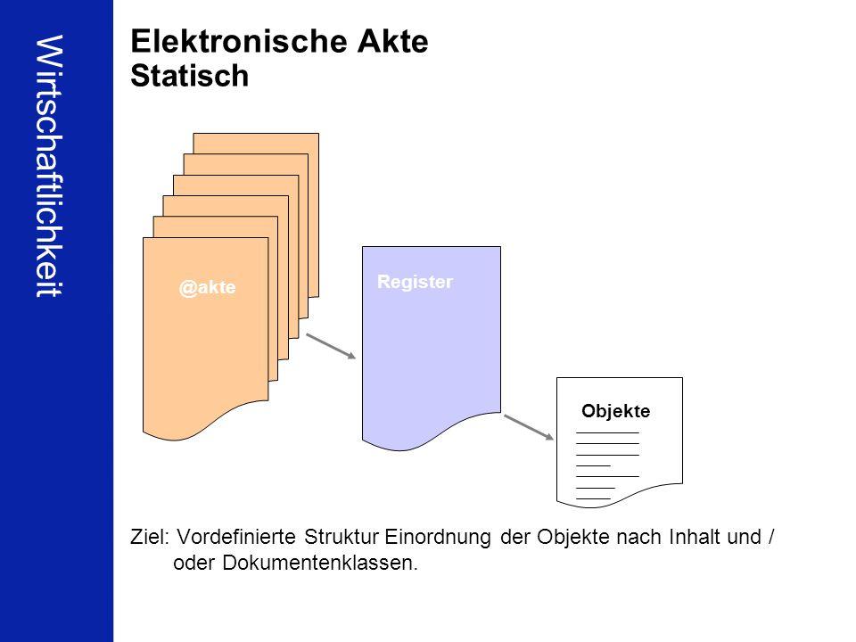 Wirtschaftlichkeit Elektronische Akte Statisch