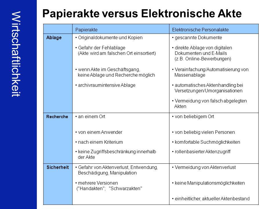Papierakte versus Elektronische Akte