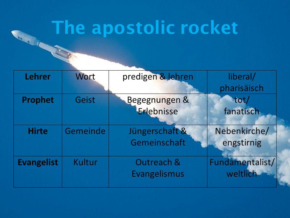 The apostolic rocket Lehrer Wort predigen & lehren liberal/