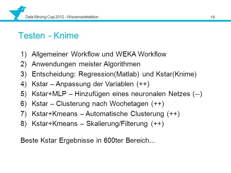 Testen - Knime 1) Allgemeiner Workflow und WEKA Workflow