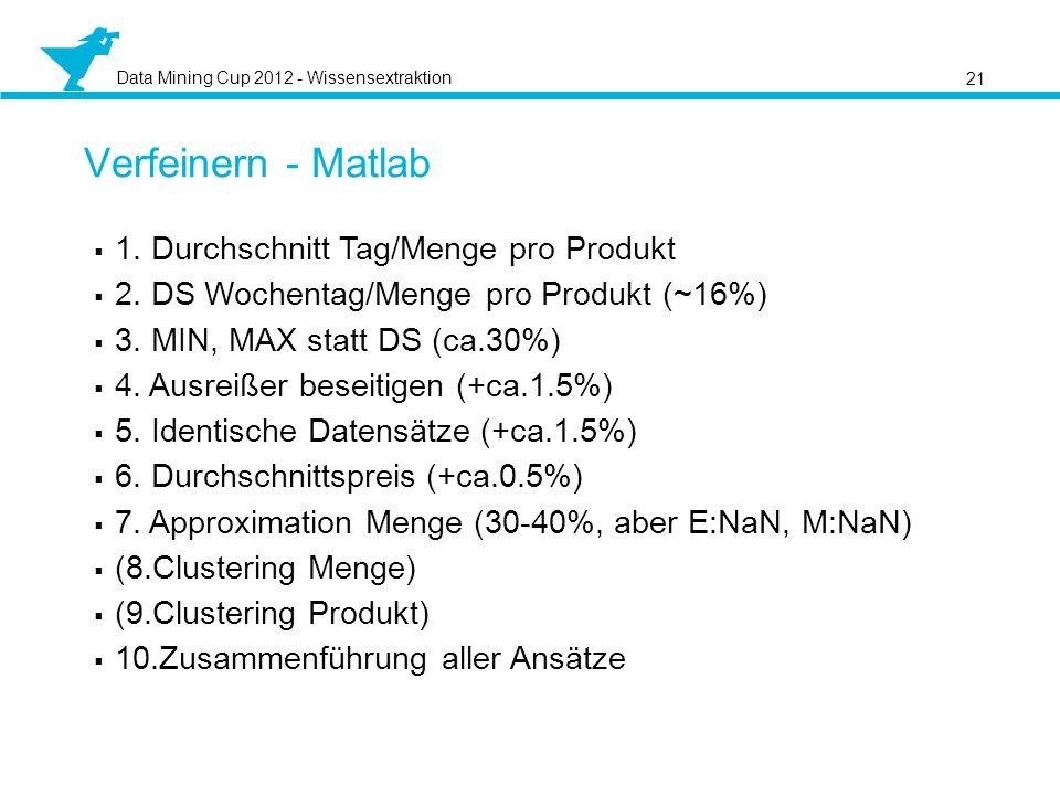 Verfeinern - Matlab 1. Durchschnitt Tag/Menge pro Produkt