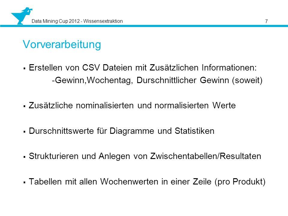 Vorverarbeitung Erstellen von CSV Dateien mit Zusätzlichen Informationen: -Gewinn,Wochentag, Durschnittlicher Gewinn (soweit)