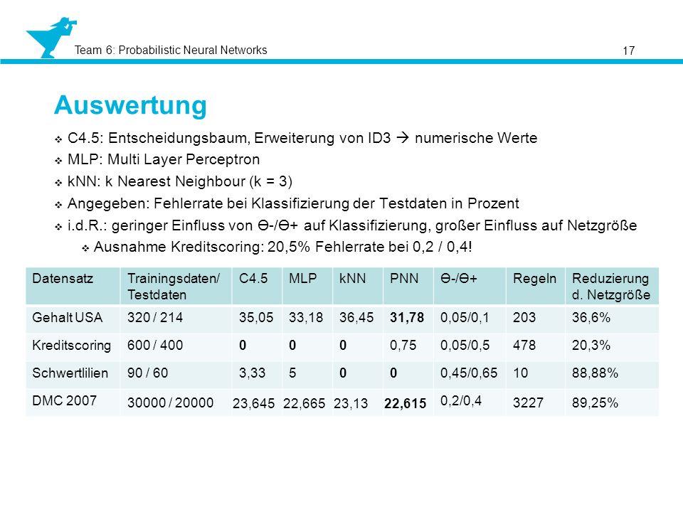 17 Auswertung. C4.5: Entscheidungsbaum, Erweiterung von ID3  numerische Werte. MLP: Multi Layer Perceptron.