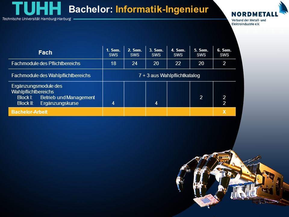 Bachelor: Informatik-Ingenieurwesen (18)