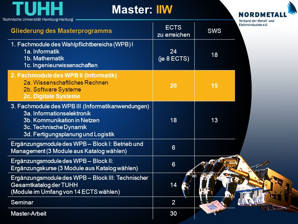 Master: Informatik-Ingenieurwesen (14)