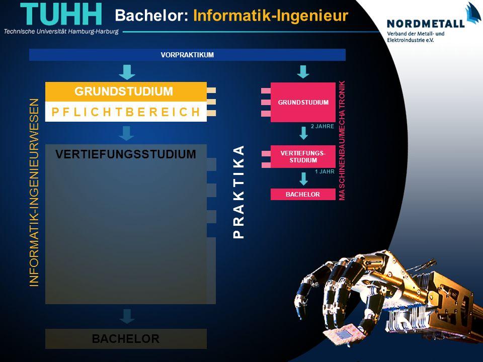 Bachelor: Informatik-Ingenieurwesen (1)