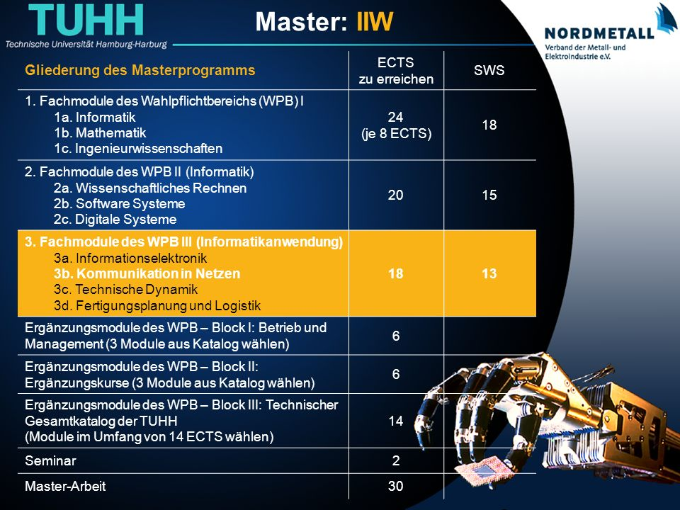 Master: Informatik-Ingenieurwesen (18)
