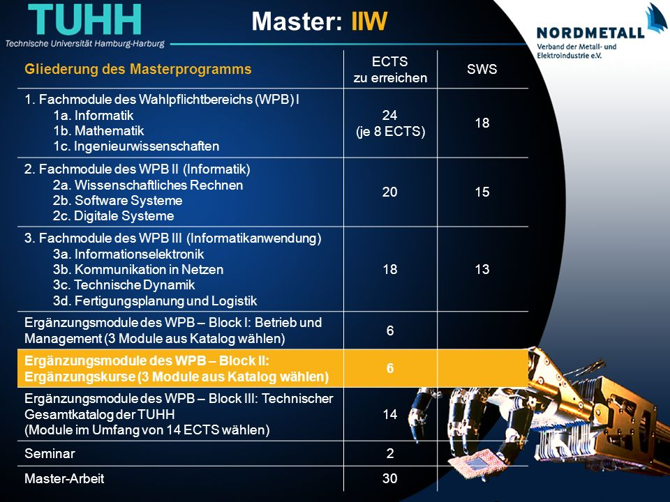 Master: Informatik-Ingenieurwesen (25)