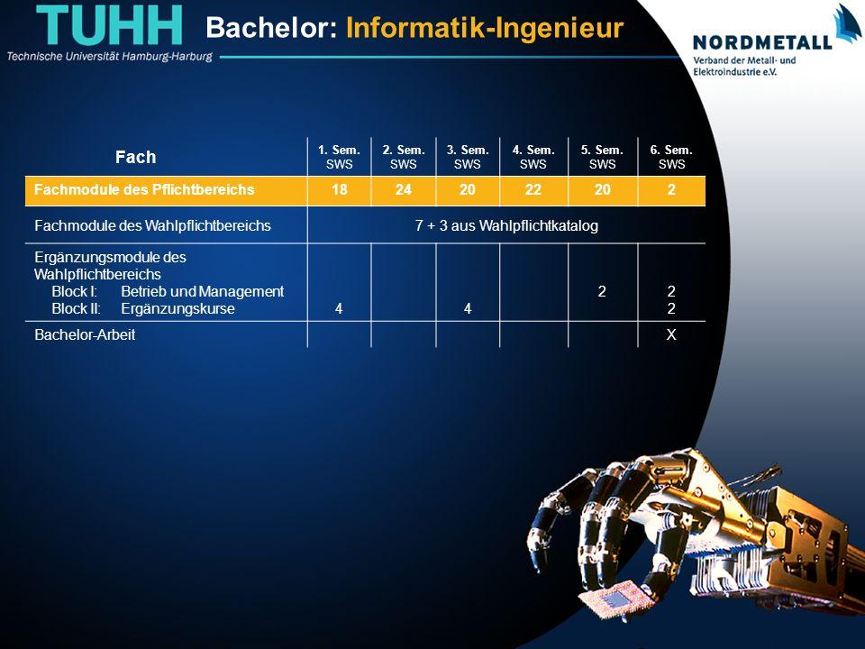 Bachelor: Informatik-Ingenieurwesen (2)