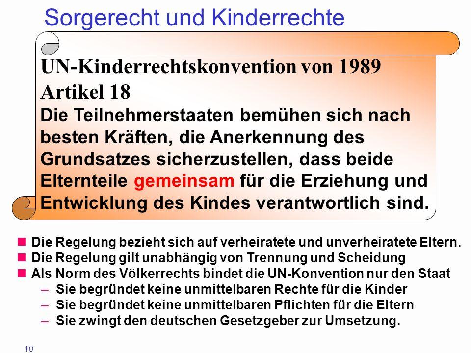 Sorgerecht und Kinderrechte
