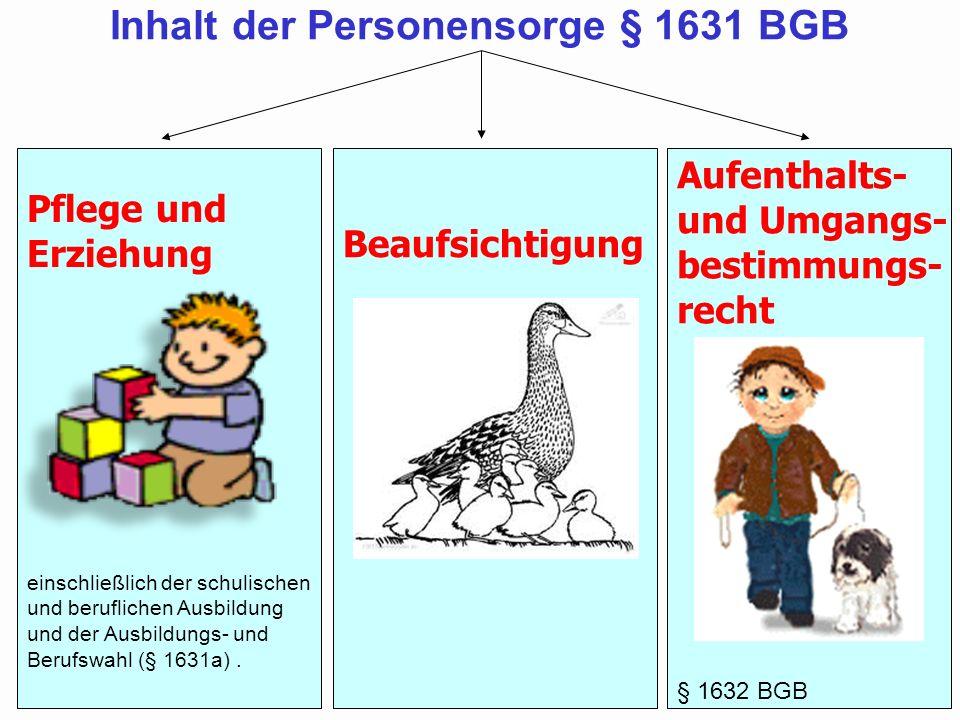 Inhalt der Personensorge § 1631 BGB