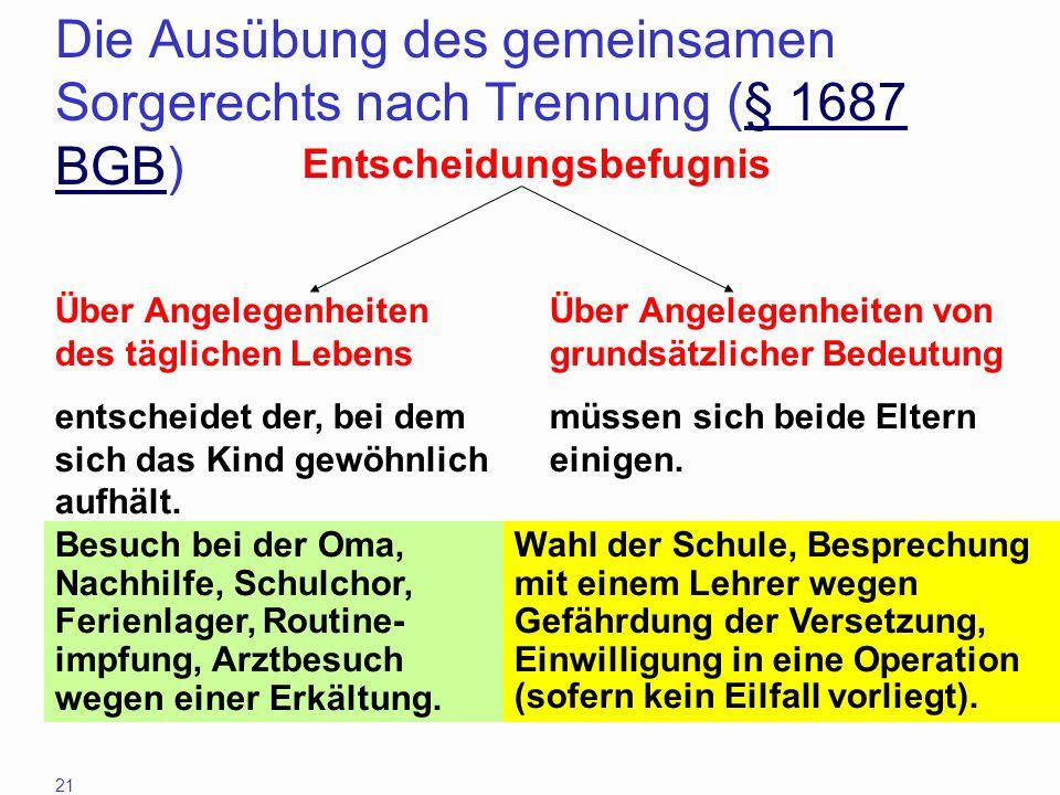 Die Ausübung des gemeinsamen Sorgerechts nach Trennung (§ 1687 BGB)