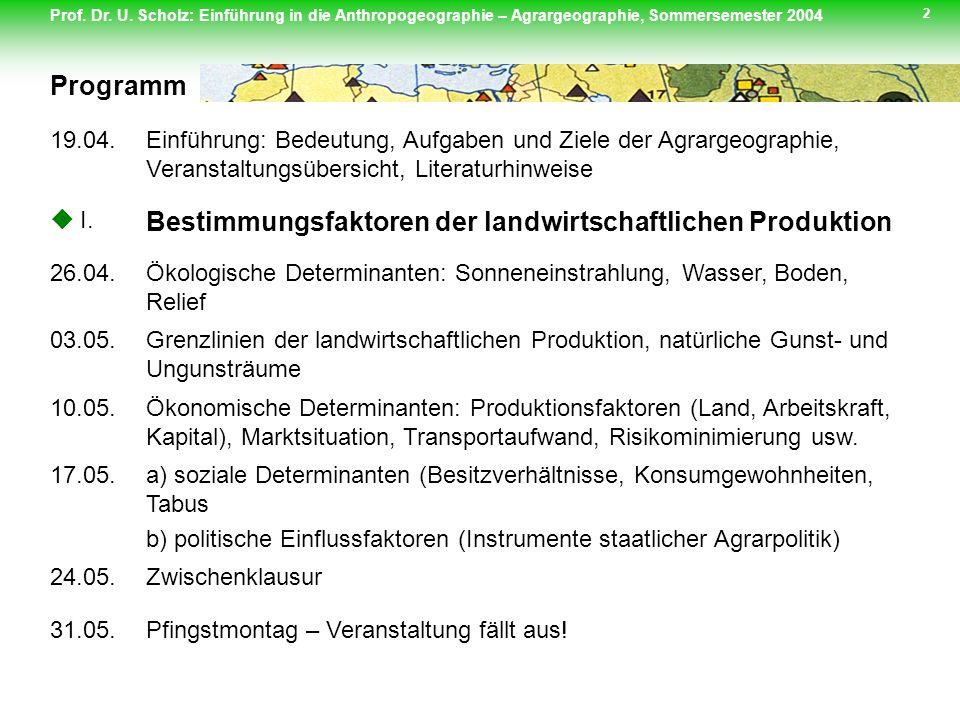 Bestimmungsfaktoren der landwirtschaftlichen Produktion