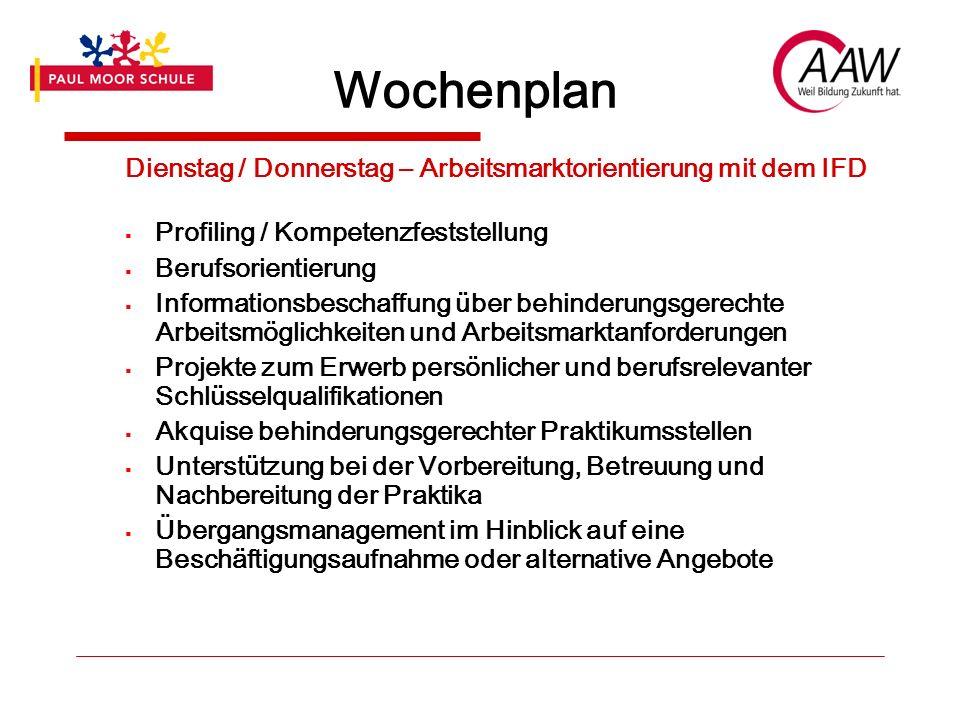 Wochenplan Dienstag / Donnerstag – Arbeitsmarktorientierung mit dem IFD. Profiling / Kompetenzfeststellung.