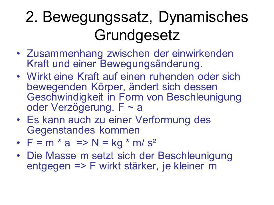 2. Bewegungssatz, Dynamisches Grundgesetz