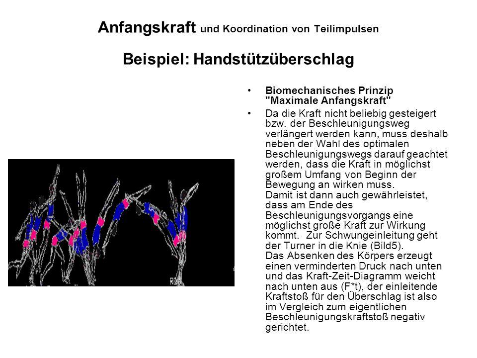 Anfangskraft und Koordination von Teilimpulsen Beispiel: Handstützüberschlag