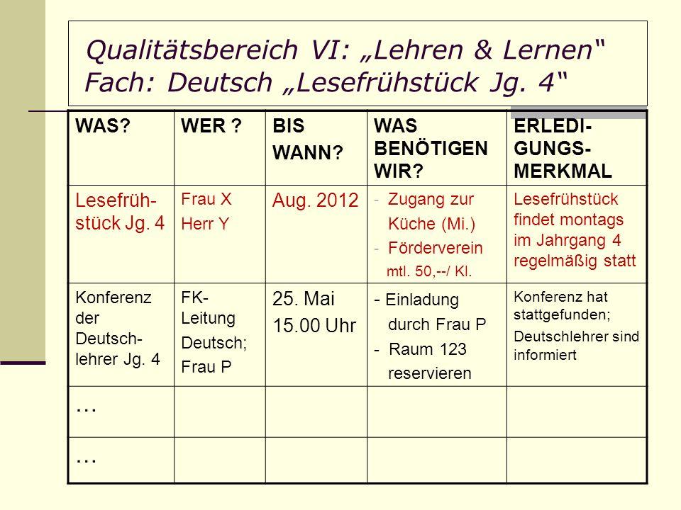 """Qualitätsbereich VI: """"Lehren & Lernen Fach: Deutsch """"Lesefrühstück Jg"""